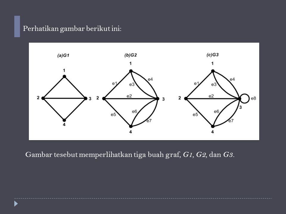 Perhatikan gambar berikut ini: Gambar tesebut memperlihatkan tiga buah graf, G1, G2, dan G3.