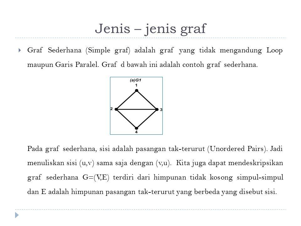 Jenis – jenis graf  Graf Sederhana (Simple graf) adalah graf yang tidak mengandung Loop maupun Garis Paralel. Graf d bawah ini adalah contoh graf sed