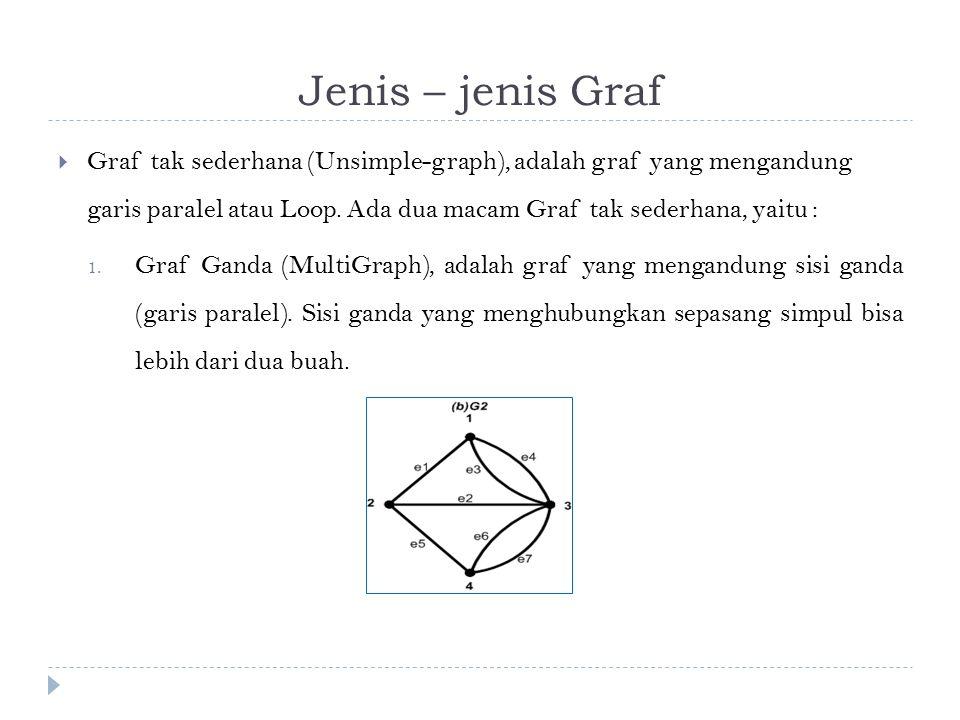 Jenis – jenis Graf  Graf tak sederhana (Unsimple-graph), adalah graf yang mengandung garis paralel atau Loop. Ada dua macam Graf tak sederhana, yaitu