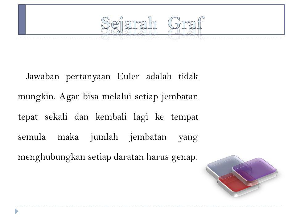 Graf adalah suatu diagram yang memuat informasi tertentu jika diinterprestasikan secara tepat.