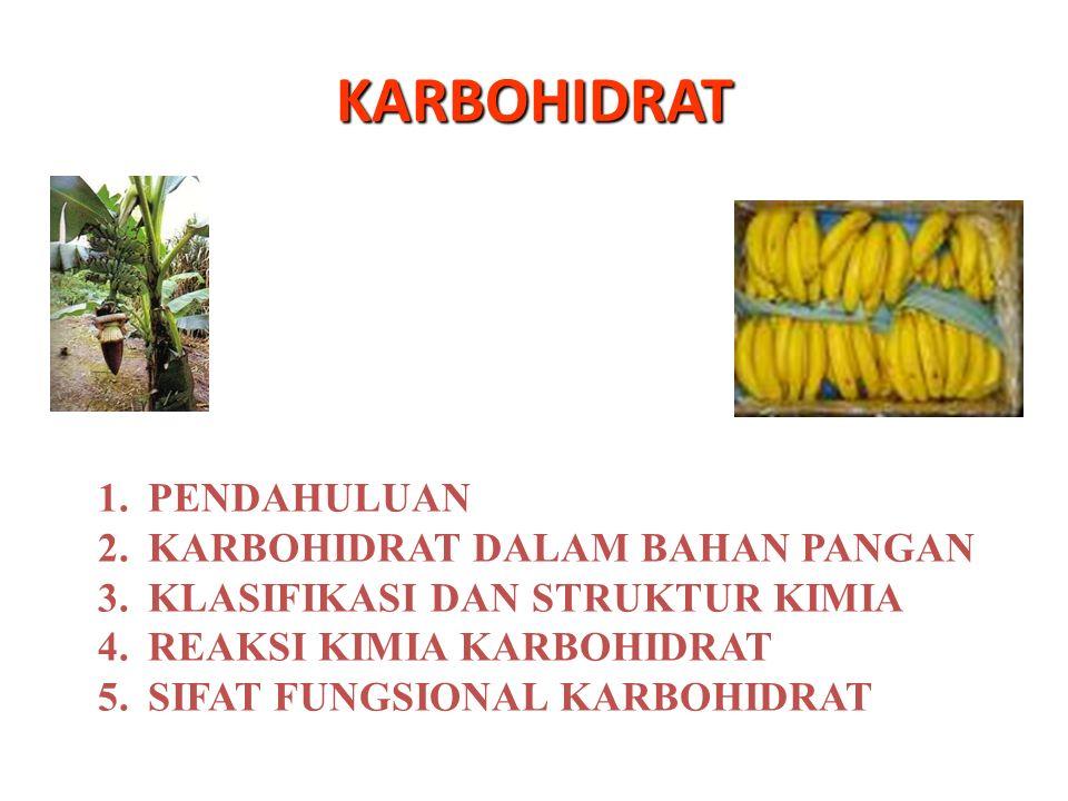 KARBOHIDRAT 1. PENDAHULUAN 2. KARBOHIDRAT DALAM BAHAN PANGAN 3. KLASIFIKASI DAN STRUKTUR KIMIA 4. REAKSI KIMIA KARBOHIDRAT 5. SIFAT FUNGSIONAL KARBOHI