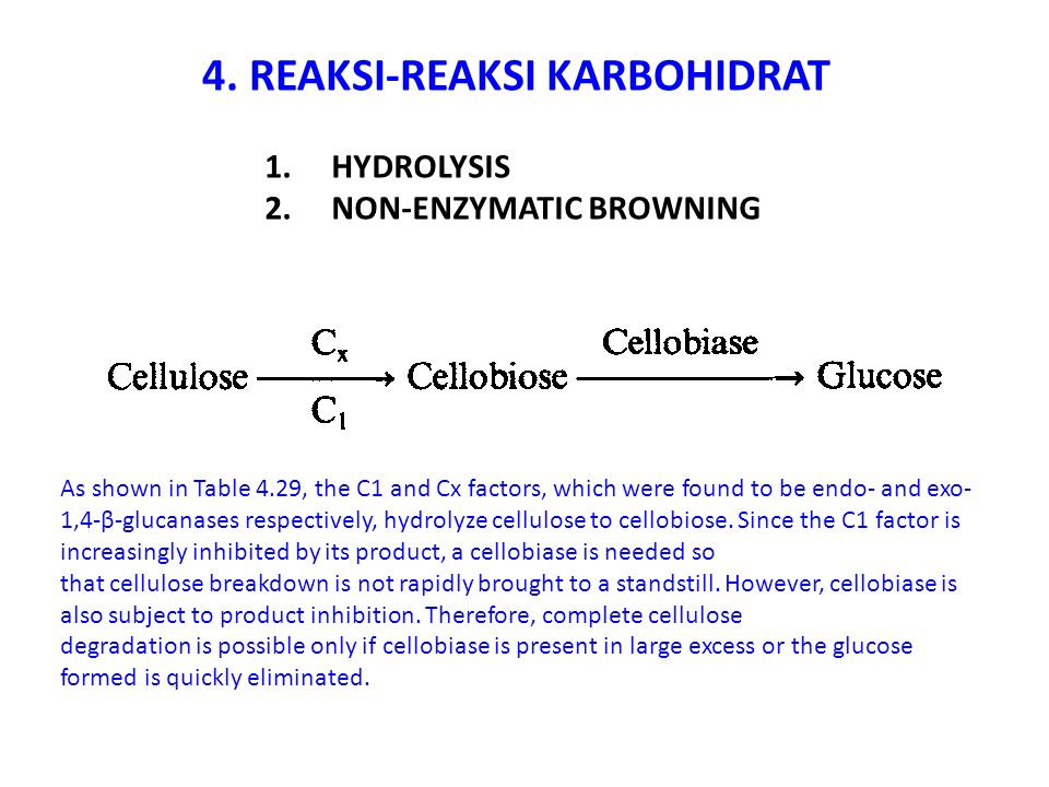 4. REAKSI-REAKSI KARBOHIDRAT 1. HYDROLYSIS 2. NON-ENZYMATIC BROWNING As shown in Table 4.29, the C1 and Cx factors, which were found to be endo- and e