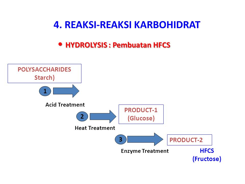 V. FUNCTIONAL PROPERTIES Carrageenan synergy with milk proteins
