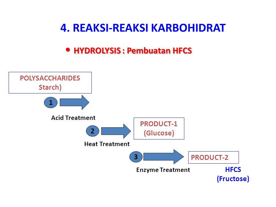 4. REAKSI-REAKSI KARBOHIDRAT HYDROLYSIS : Pembuatan HFCS HYDROLYSIS : Pembuatan HFCS POLYSACCHARIDES Starch) Acid Treatment Heat Treatment Enzyme Trea