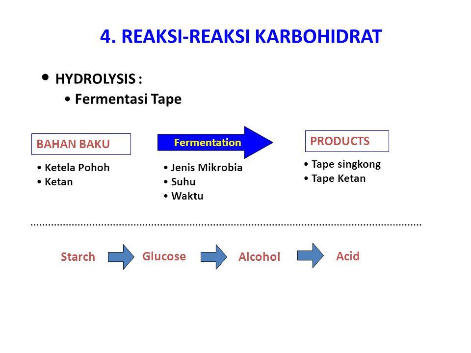 4. REAKSI-REAKSI KARBOHIDRAT HYDROLYSIS : Fermentasi Tape BAHAN BAKU Fermentation Jenis Mikrobia Suhu Waktu PRODUCTS Ketela Pohoh Ketan Tape singkong