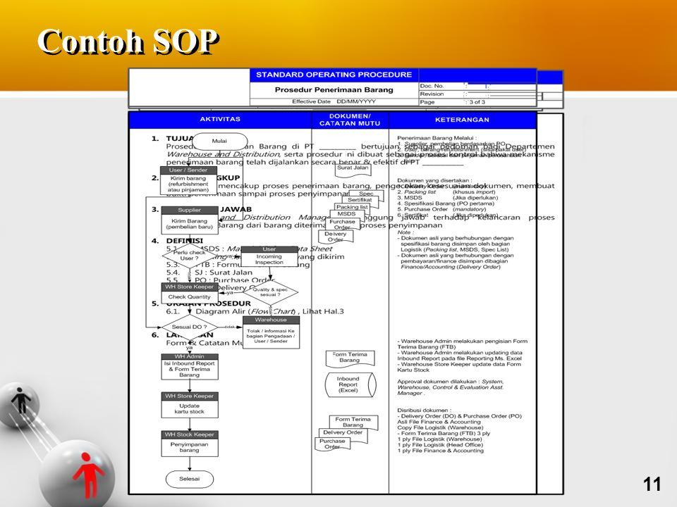 Contoh SOP 11
