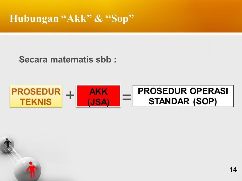 "Hubungan ""Akk"" & ""Sop"" PROSEDUR OPERASI STANDAR (SOP) PROSEDUR TEKNIS AKK (JSA) Secara matematis sbb : 14"