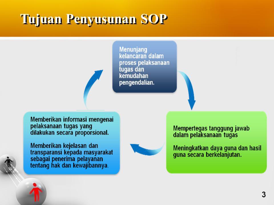 Tujuan Penyusunan SOP 3