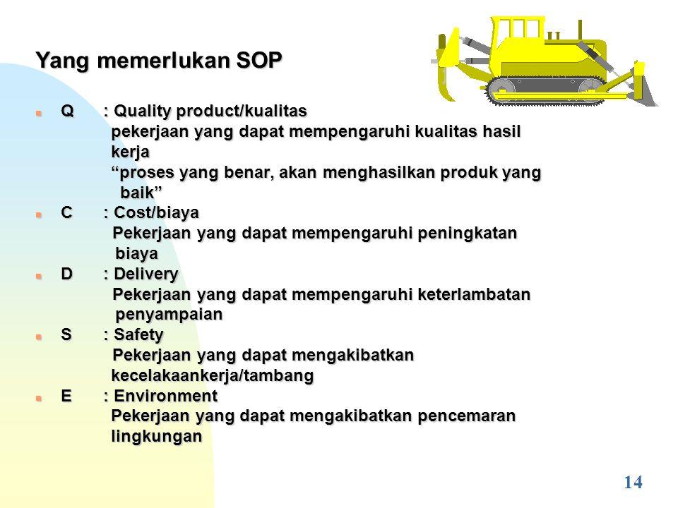 Mengapa diperlukan SOP Untuk mengetahui faktor-faktor penting dalam bekerja Untuk mengetahui faktor-faktor penting dalam bekerja untuk dapat bekerja dengan baik dan aman untuk dapat bekerja dengan baik dan aman mengetahui dan sadar akan resiko yang harus ditanggung mengetahui dan sadar akan resiko yang harus ditanggung