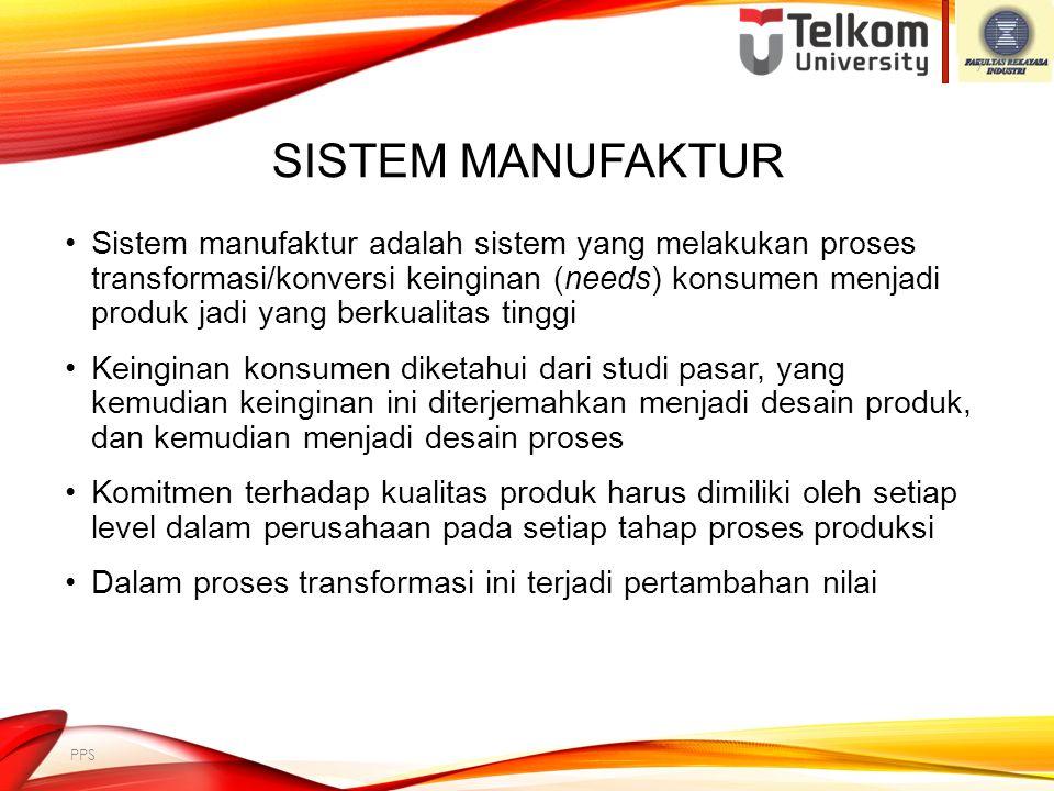 SIKLUS MANUFAKTUR 6 PPS