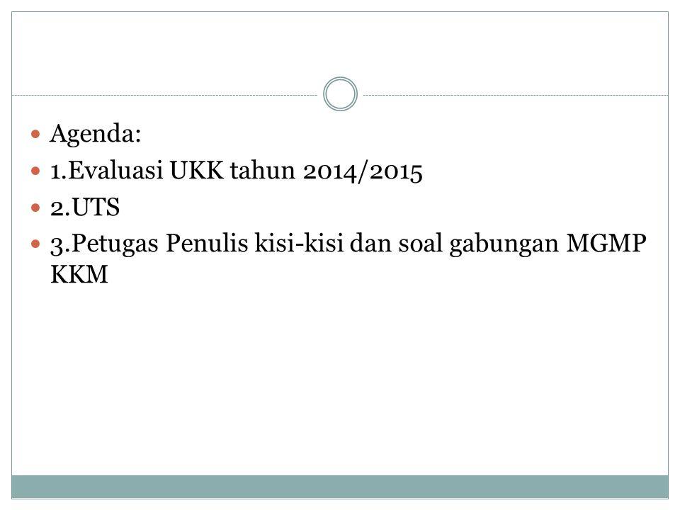Agenda: 1.Evaluasi UKK tahun 2014/2015 2.UTS 3.Petugas Penulis kisi-kisi dan soal gabungan MGMP KKM