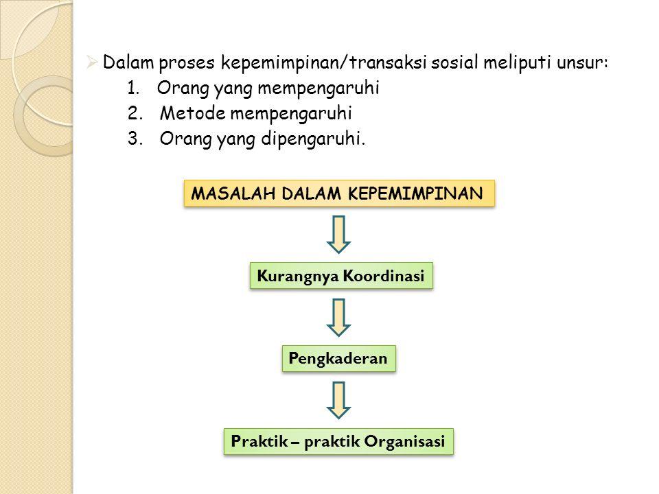  Dalam proses kepemimpinan/transaksi sosial meliputi unsur: 1. Orang yang mempengaruhi 2. Metode mempengaruhi 3. Orang yang dipengaruhi. MASALAH DALA