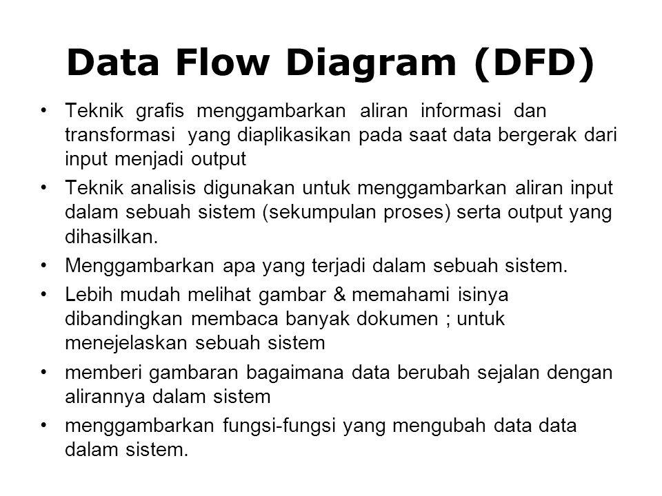 Pengertian Process modeling=Preocess Analisys Model=pemodelan fungsional & aliran informasi Informasi ditransformasikan pada saat dia mengalir melalui sebuah sistem berbasis komputer.