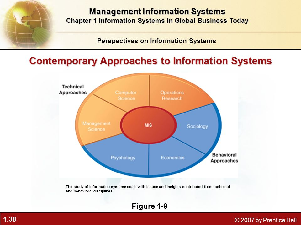 1.38 © 2007 by Prentice Hall Perspectives on Information Systems Management Information Systems Chapter 1 Information Systems in Global Business Today The study of information systems deals with issues and insights contributed from technical and behavioral disciplines.