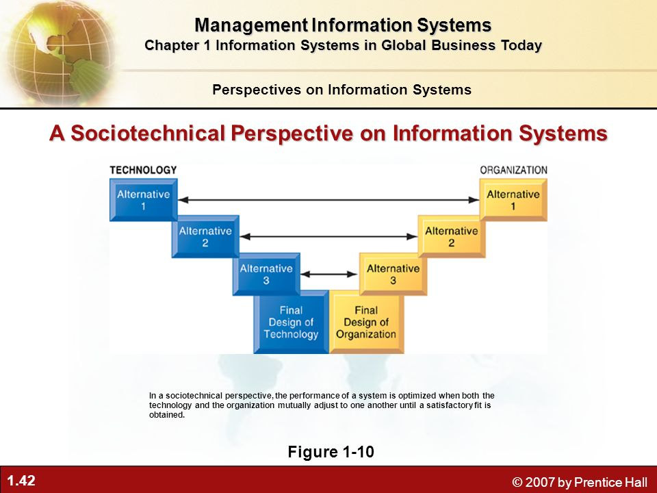 1.42 © 2007 by Prentice Hall Perspectives on Information Systems Management Information Systems Chapter 1 Information Systems in Global Business Today In a sociotechnical perspective, the performance of a system is optimized when both the technology and the organization mutually adjust to one another until a satisfactory fit is obtained.