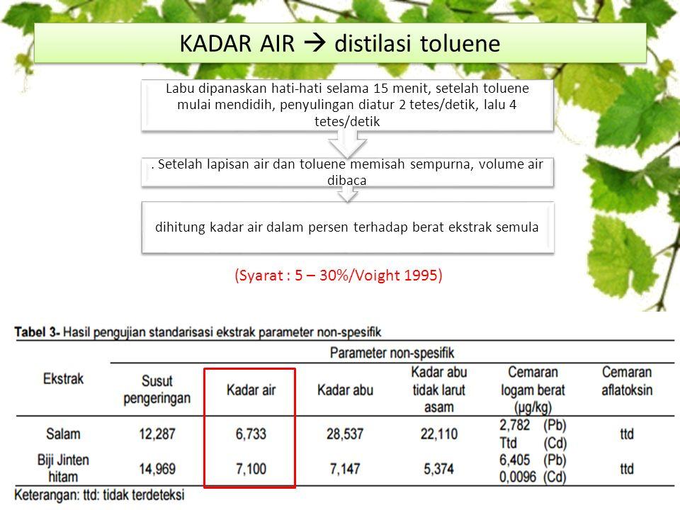 KADAR AIR  distilasi toluene dihitung kadar air dalam persen terhadap berat ekstrak semula.