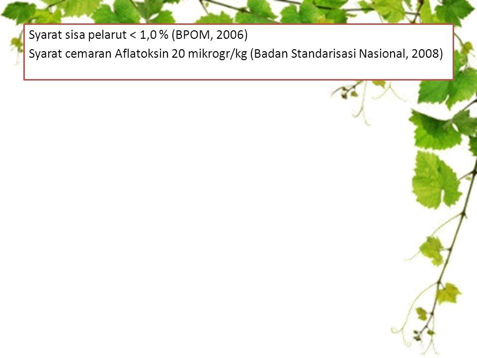Syarat sisa pelarut < 1,0 % (BPOM, 2006) Syarat cemaran Aflatoksin 20 mikrogr/kg (Badan Standarisasi Nasional, 2008)