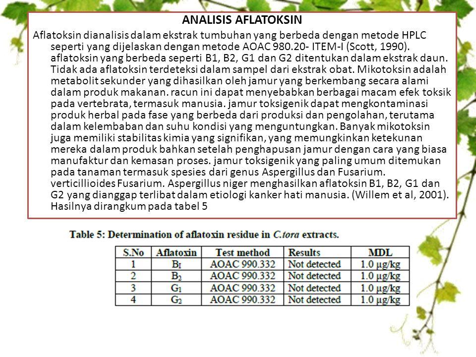 ANALISIS AFLATOKSIN Aflatoksin dianalisis dalam ekstrak tumbuhan yang berbeda dengan metode HPLC seperti yang dijelaskan dengan metode AOAC 980.20- ITEM-I (Scott, 1990).
