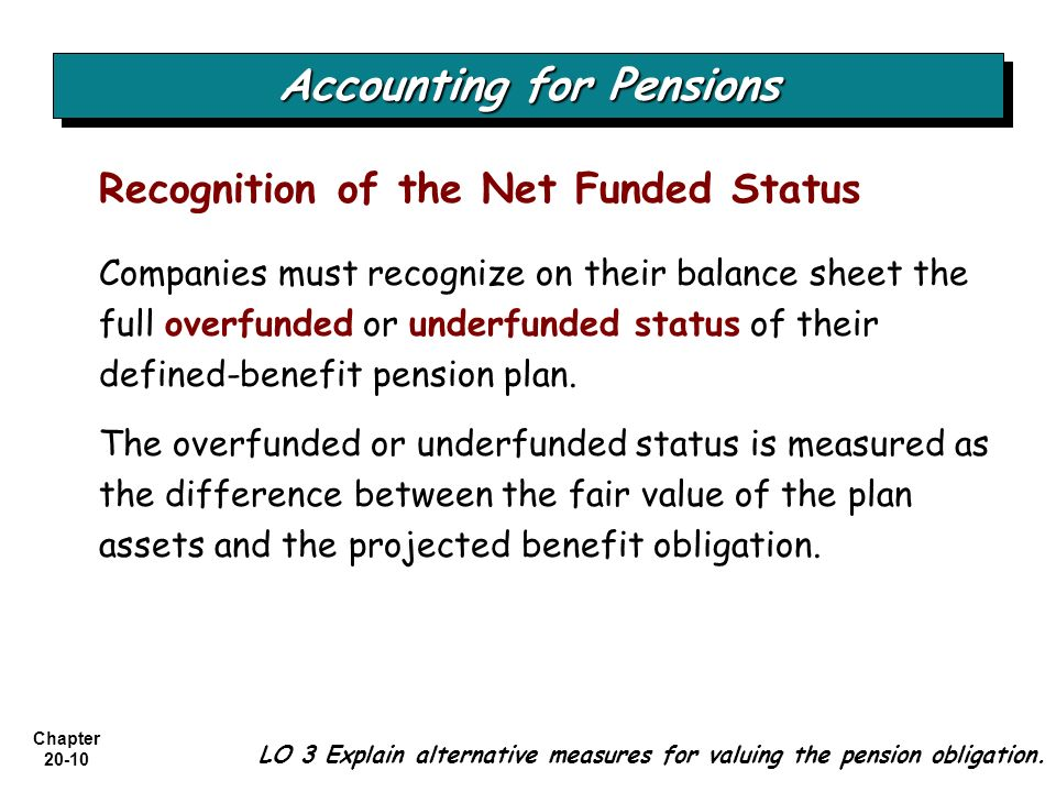 Chapter 20-10 Recognition of the Net Funded Status Companies must recognize on their balance sheet the full overfunded or underfunded status of their