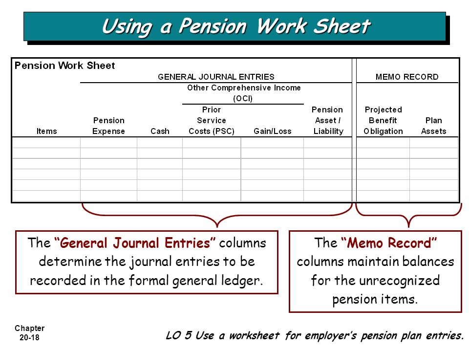 "Chapter 20-18 Using a Pension Work Sheet LO 5 Use a worksheet for employer's pension plan entries. The ""General Journal Entries"" columns determine the"