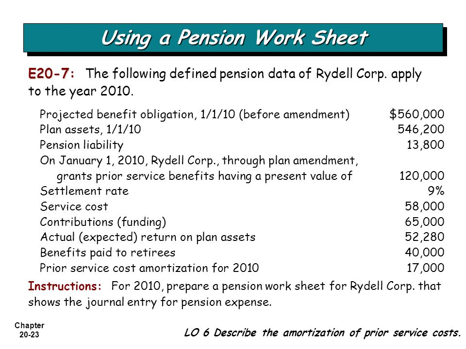 Chapter 20-23 E20-7: E20-7: The following defined pension data of Rydell Corp. apply to the year 2010. Using a Pension Work Sheet Projected benefit ob