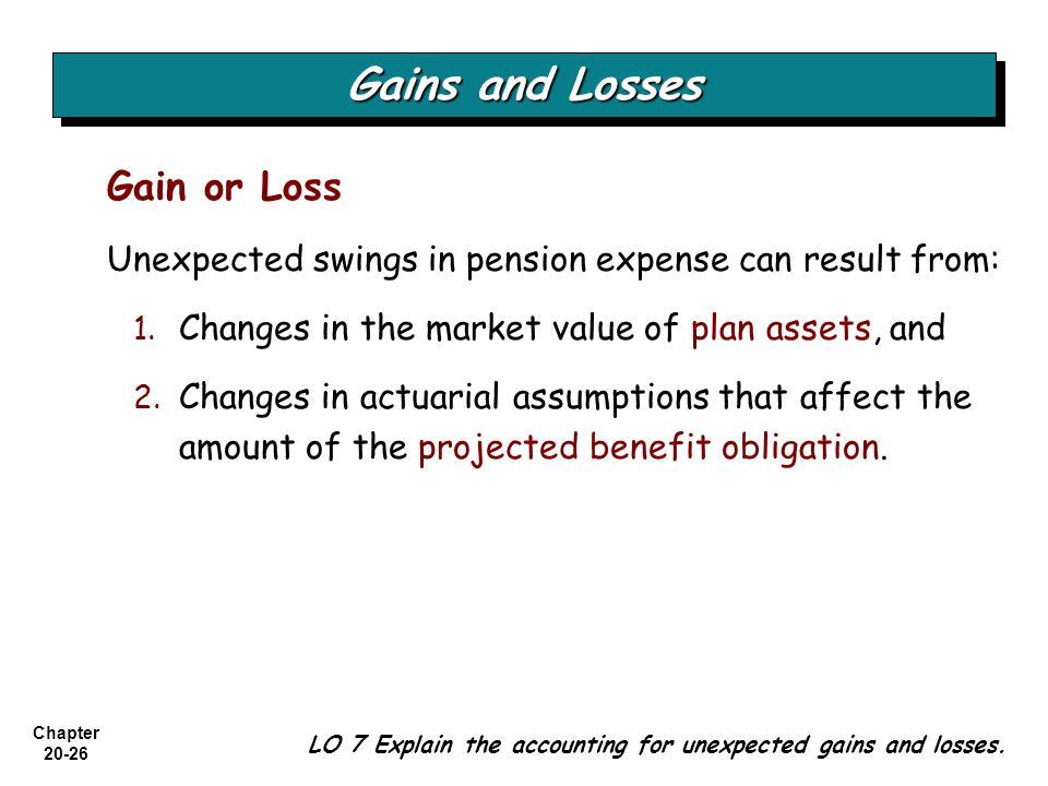 Chapter 20-26 Gain or Loss Unexpected swings in pension expense can result from: 1. 1. Changes in the market value of plan assets, and 2. 2. Changes i