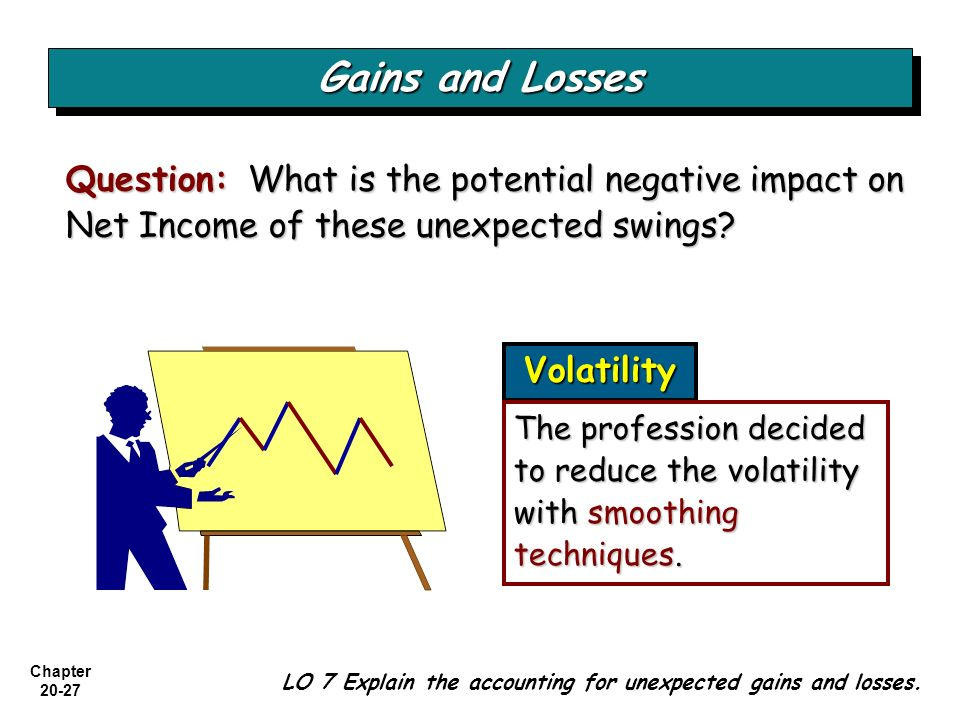 Chapter 20-27 Question: What is the potential negative impact on Net Income of these unexpected swings? Volatility The profession decided to reduce th