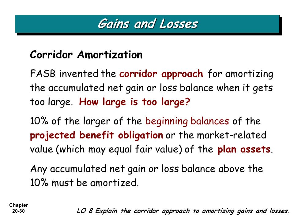 Chapter 20-30 Corridor Amortization FASB invented the corridor approach for amortizing the accumulated net gain or loss balance when it gets too large