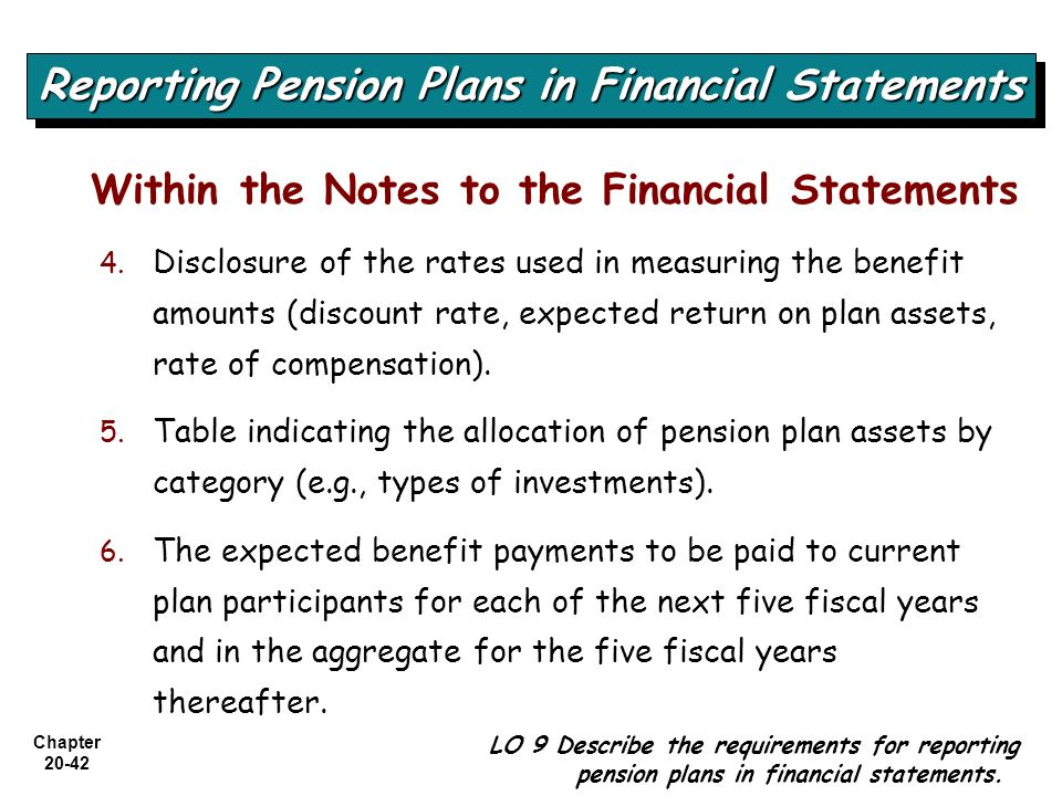 Chapter 20-42 Within the Notes to the Financial Statements 4. 4. Disclosure of the rates used in measuring the benefit amounts (discount rate, expecte