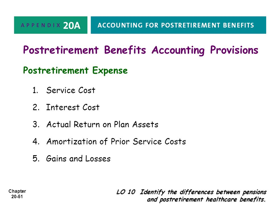 Chapter 20-51 Postretirement Benefits Accounting Provisions LO 10 Identify the differences between pensions and postretirement healthcare benefits. Po