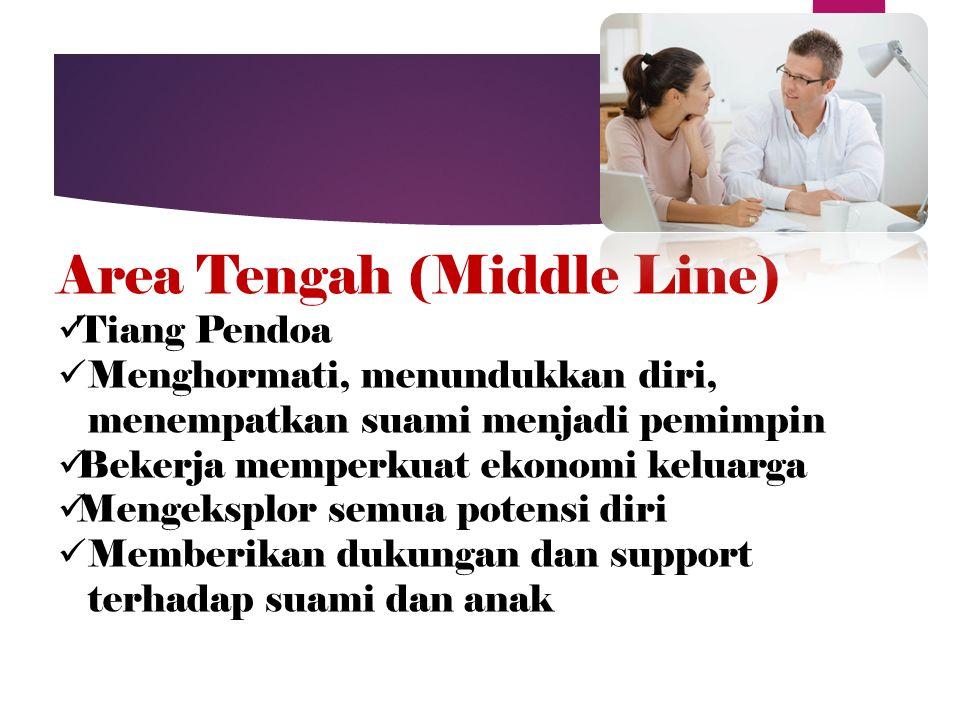 Area Tengah (Middle Line) Tiang Pendoa Menghormati, menundukkan diri, menempatkan suami menjadi pemimpin Bekerja memperkuat ekonomi keluarga Mengeksplor semua potensi diri Memberikan dukungan dan support terhadap suami dan anak