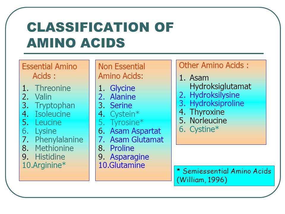 ARGININE Keep balance of insulin hormon Help detoxification of liver.
