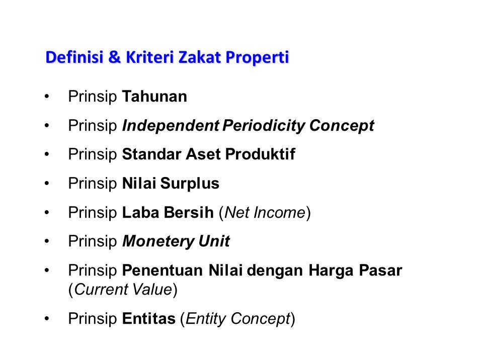 Definisi & Kriteri Zakat Properti Prinsip Tahunan Prinsip Independent Periodicity Concept Prinsip Standar Aset Produktif Prinsip Nilai Surplus Prinsip