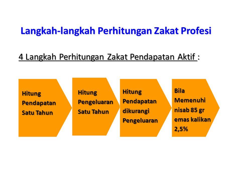 Langkah-langkah Perhitungan Zakat Profesi Hitung Pendapatan Satu Tahun Hitung Pengeluaran Satu Tahun Hitung Pendapatan dikurangi Pengeluaran 4 Langkah