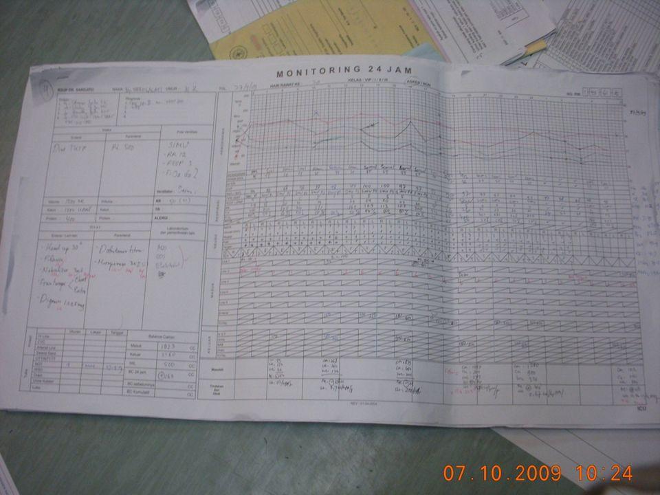 Emergency Department Documentation o Efficient, complete and legible ED nursing documentation is critical for patient care, legal protection and proper reimbursement.