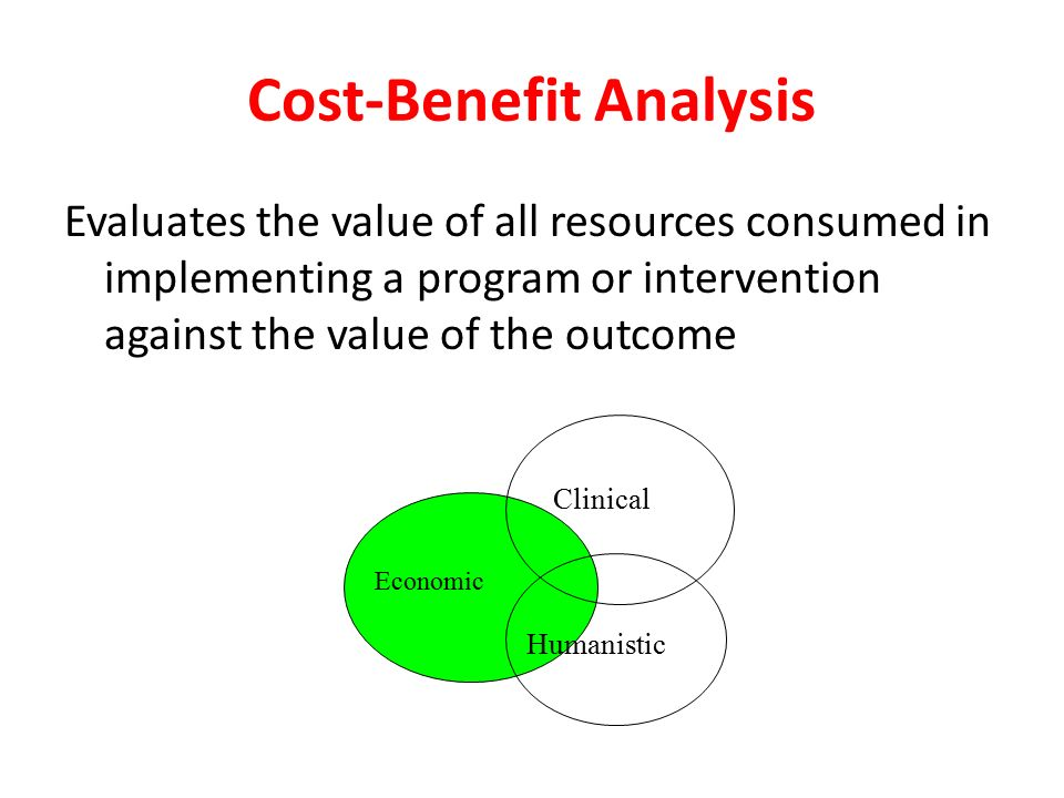 Cost Utility Analysis Example: _____________________________________________________ Total Years of x Utility = QALYs CU Cost Life (LYs) Ratio Drug A $20,000 3.5 0.75 2.6 $7619/QALY Drug B $16,000 2.5 0.80 2.0 $8000/ QALY _____________________________________________________
