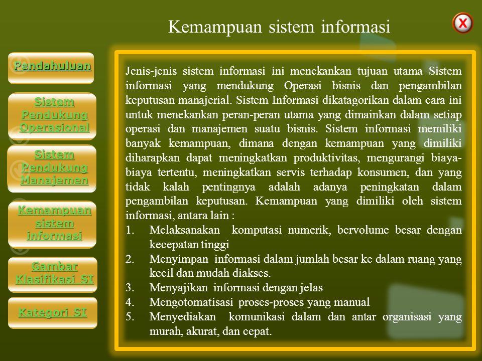 Sistem Pendukung Operasional Sistem Pendukung Operasional Sistem Pendukung Manajemen Sistem Pendukung Manajemen Pendahuluan Kemampuan sistem informasi