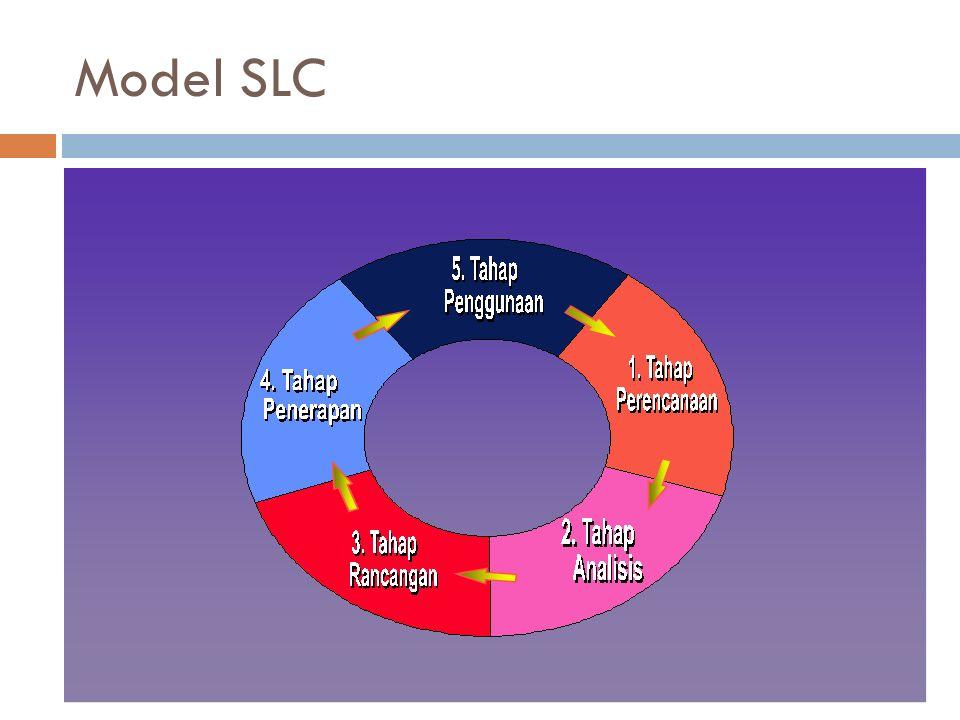 Model SLC