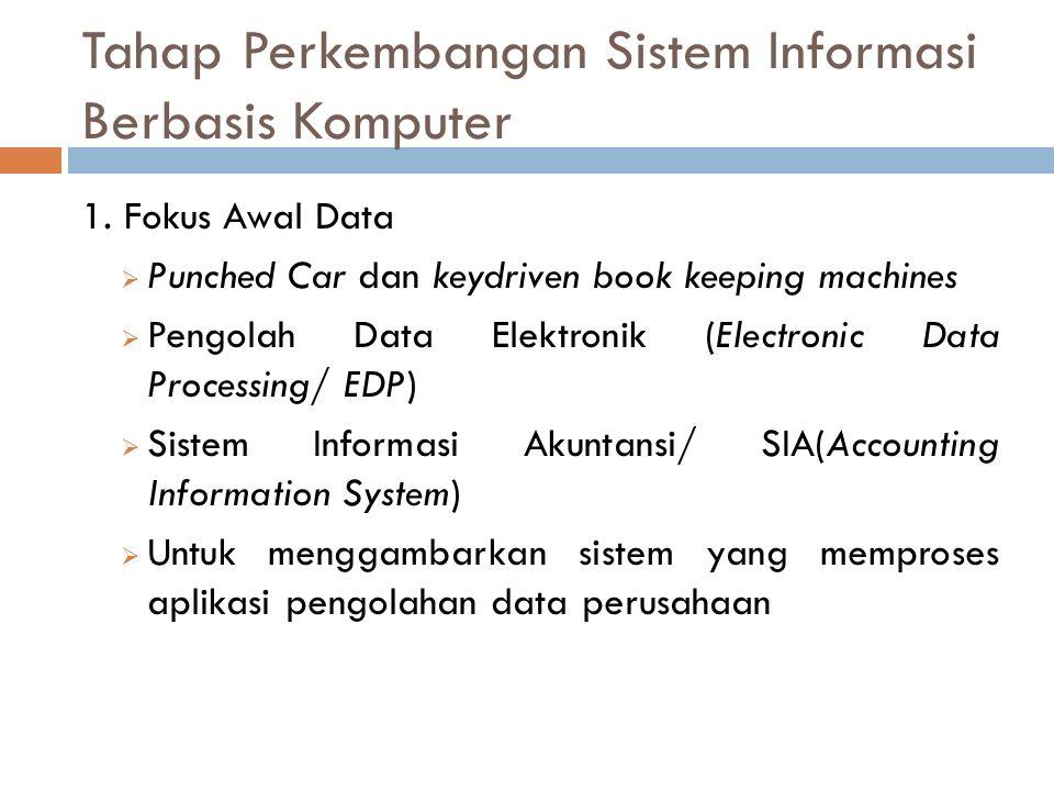 Tahap Perkembangan Sistem Informasi Berbasis Komputer 1. Fokus Awal Data  Punched Car dan keydriven book keeping machines  Pengolah Data Elektronik