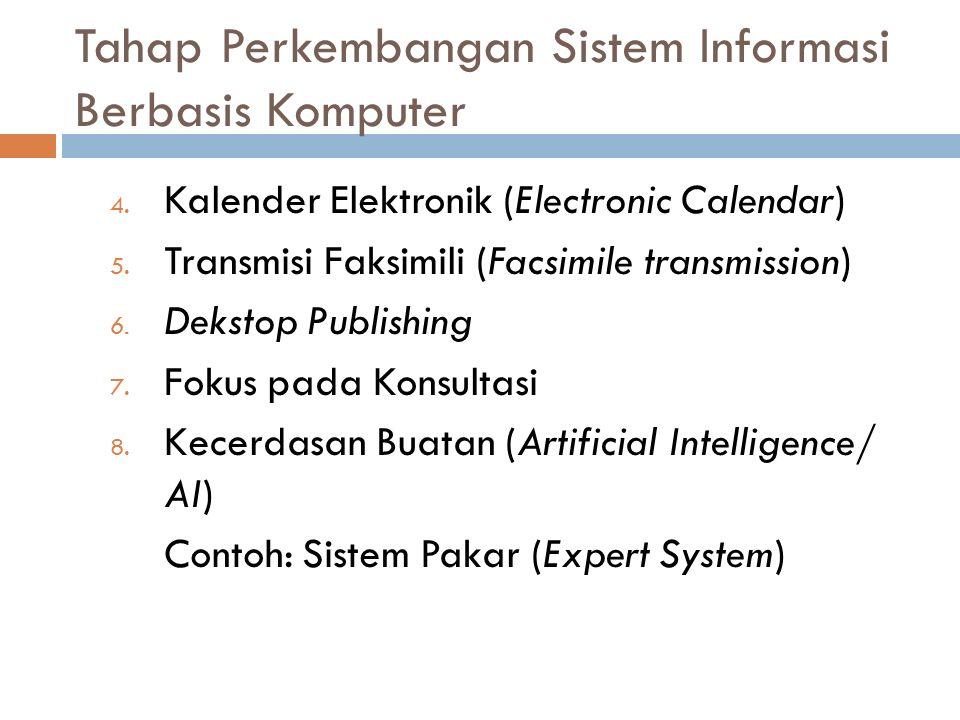 4. Kalender Elektronik (Electronic Calendar) 5. Transmisi Faksimili (Facsimile transmission) 6. Dekstop Publishing 7. Fokus pada Konsultasi 8. Kecerda