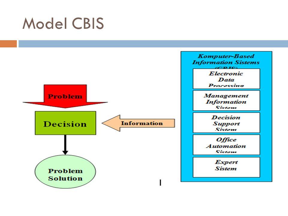 Model CBIS