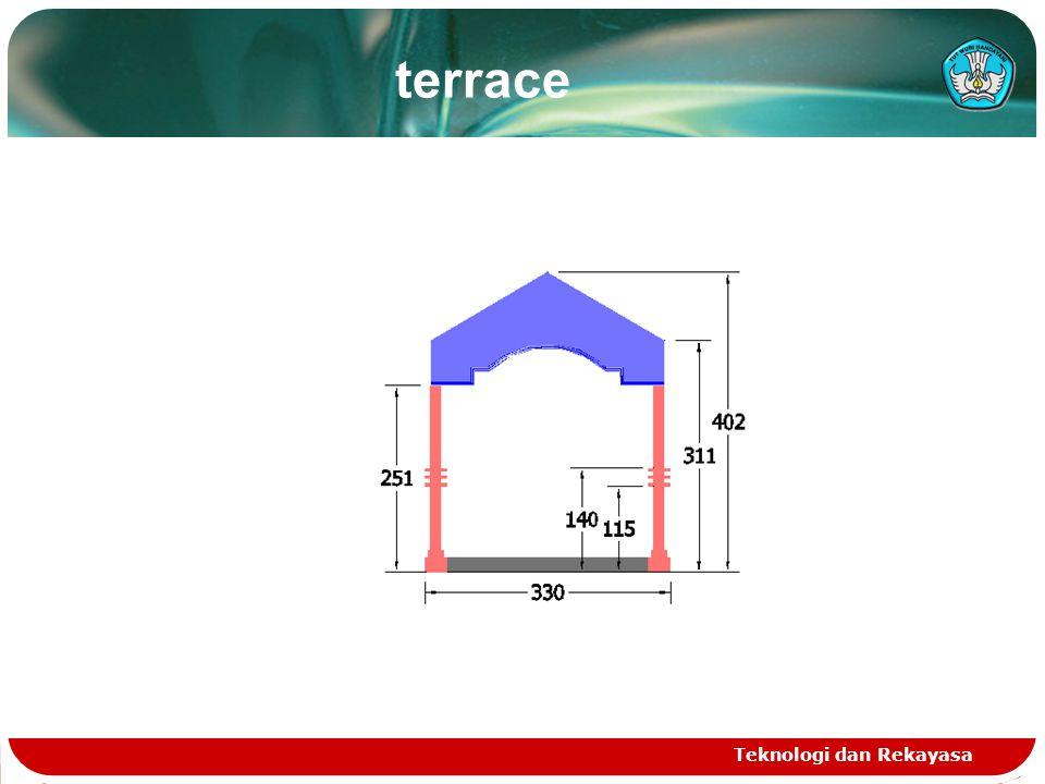 Teknologi dan Rekayasa terrace