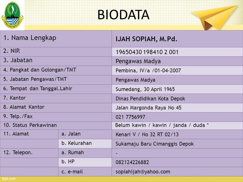 BIODATA 1. Nama Lengkap IJAH SOPIAH, M.Pd. 2. NIP.2.