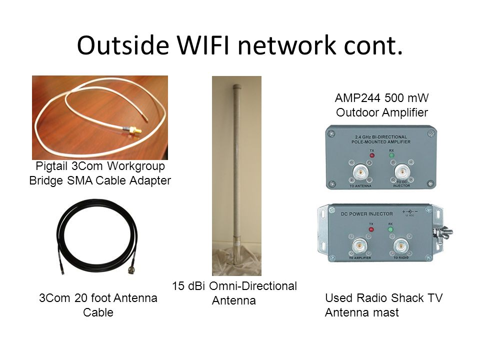 Outside WIFI network cont. Pigtail 3Com Workgroup Bridge SMA Cable Adapter 15 dBi Omni-Directional Antenna AMP244 500 mW Outdoor Amplifier 3Com 20 foo