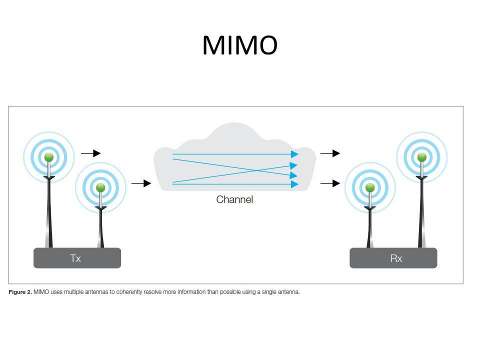 Tugas NIM Mahasiswa GENAP 1.Terkait Software untuk Testing Coverage (Cakupan)/Pemetaan area WiFi Hotspot.