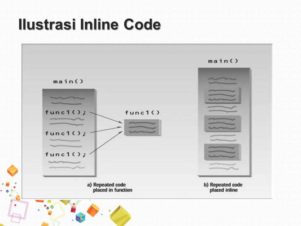 Ilustrasi Inline Code