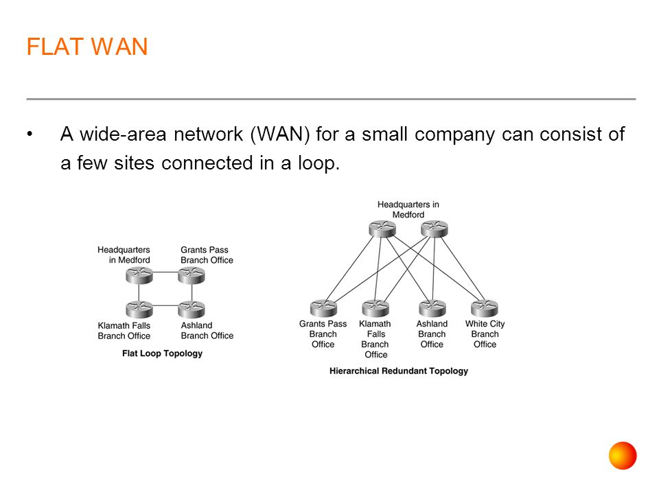FLAT WAN A wide-area network (WAN) for a small company can consist of a few sites connected in a loop.