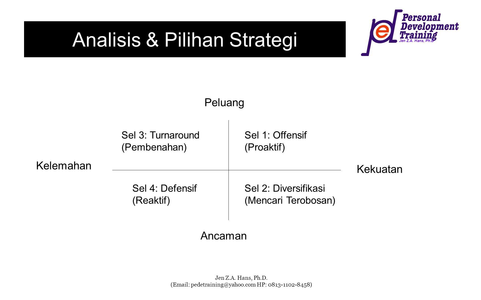 Jen Z.A. Hans, Ph.D Jen Z.A. Hans, Ph.D. (Email: pedetraining@yahoo.com HP: 0813-1102-8458) Analisis & Pilihan Strategi Sel 1: Offensif (Proaktif) Sel