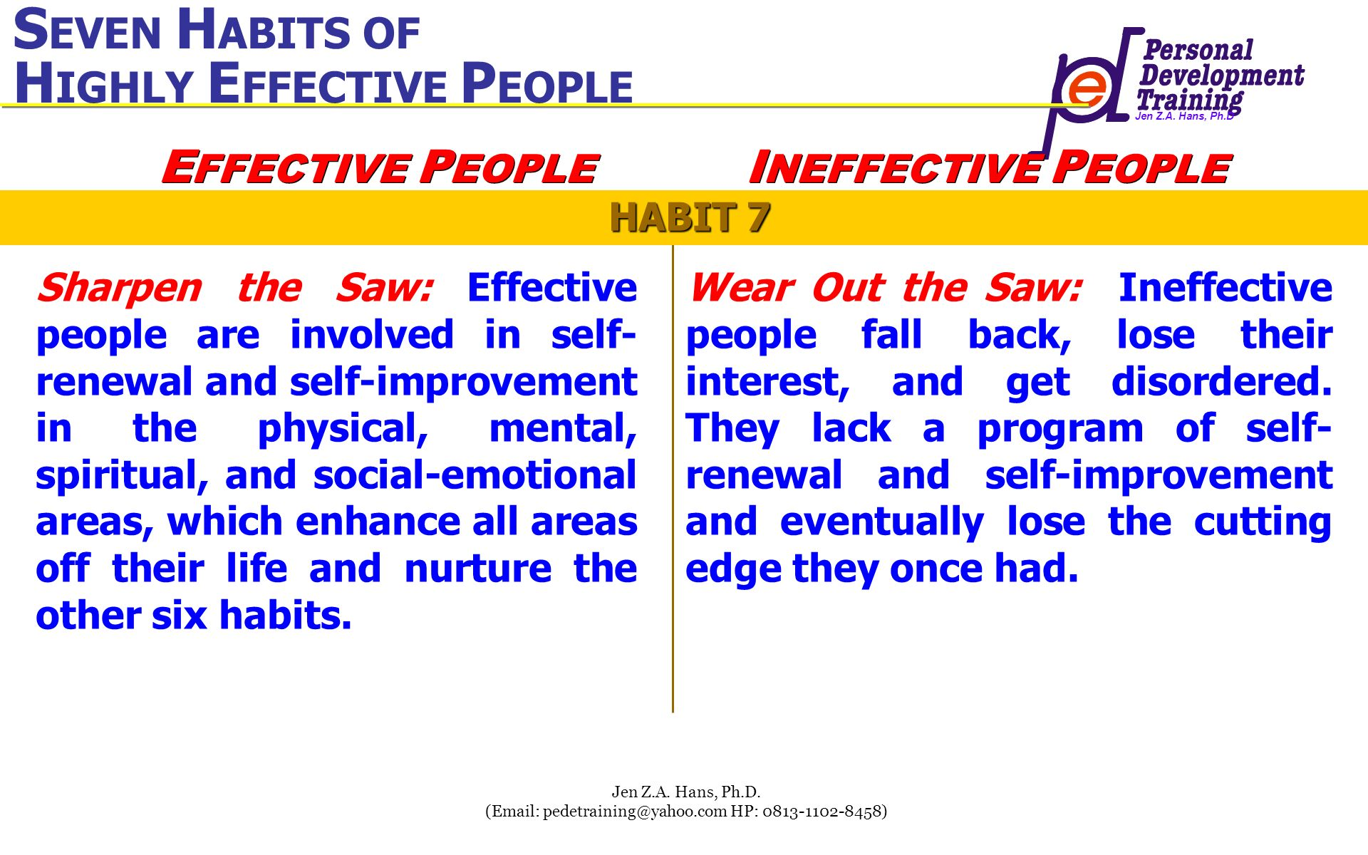 Jen Z.A. Hans, Ph.D Jen Z.A. Hans, Ph.D. (Email: pedetraining@yahoo.com HP: 0813-1102-8458) Sharpen the Saw: Effective people are involved in self- re