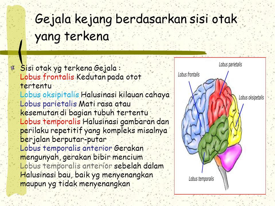 Gejala kejang berdasarkan sisi otak yang terkena Sisi otak yg terkena Gejala : Lobus frontalis Kedutan pada otot tertentu Lobus oksipitalis Halusinasi kilauan cahaya Lobus parietalis Mati rasa atau kesemutan di bagian tubuh tertentu Lobus temporalis Halusinasi gambaran dan perilaku repetitif yang kompleks misalnya berjalan berputar-putar Lobus temporalis anterior Gerakan mengunyah, gerakan bibir mencium Lobus temporalis anterior sebelah dalam Halusinasi bau, baik yg menyenangkan maupun yg tidak menyenangkan
